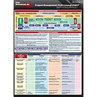 Image for PMP Exam Success Sheet