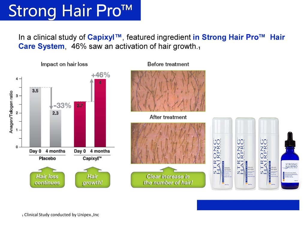 Strong HairPro New Hair Strengthening and Growth Stimulating Peptide Shampoo for Hair Loss Prevention with Caffeine, 8 Fluid Ounce by Strong HairPro (Image #5)