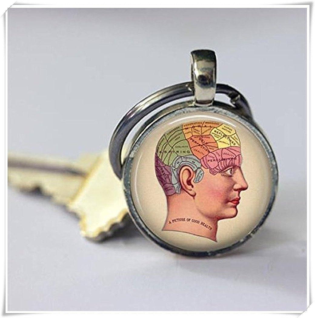 Diseño de llavero de Quiromancia ciencia anatomía Cerebro ...