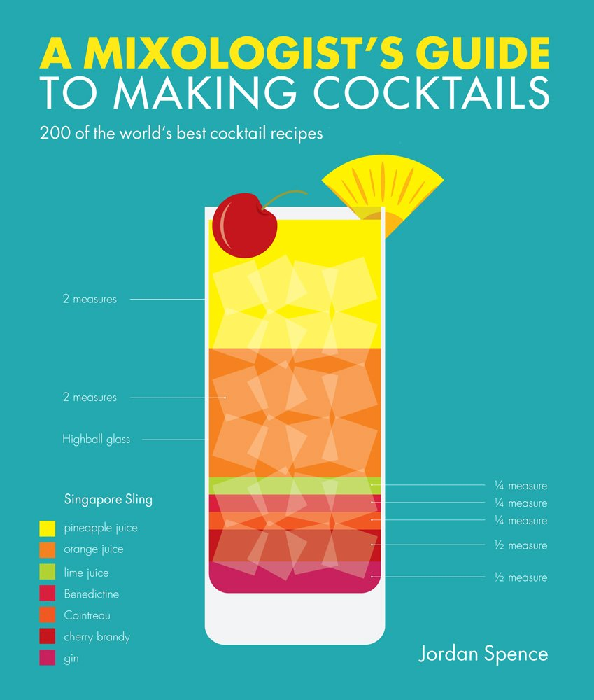 A Mixologist S Guide To Making Cocktails 200 Of The World S