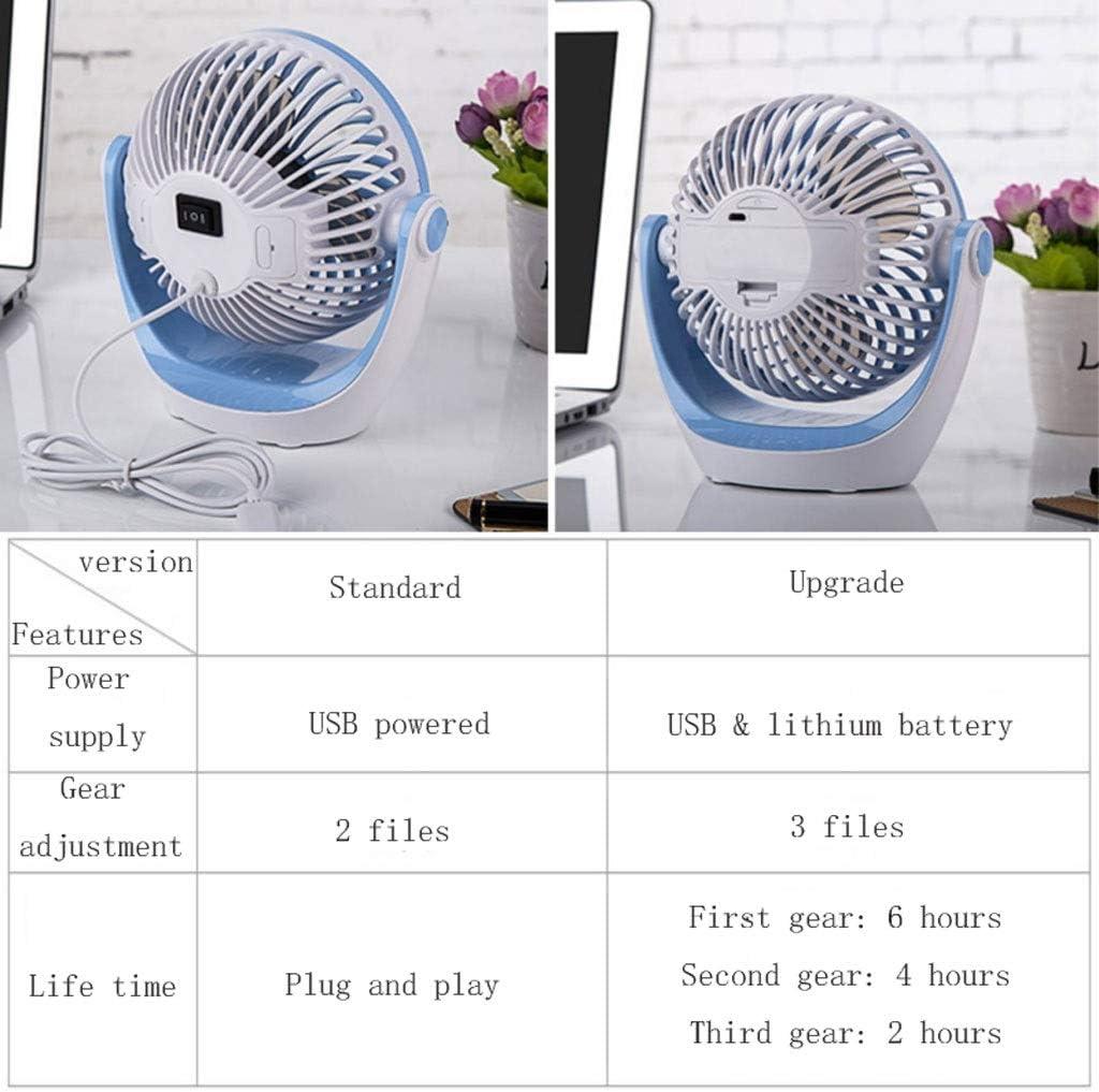 Color : Black, Design : Upgrade Mini Desk Fan Small Desktop Fan 2 Speed Portable Cooling Fan USB Powered USB Fan Desk Personal Fan Table Fans 2 in 1 Application Strong Wind