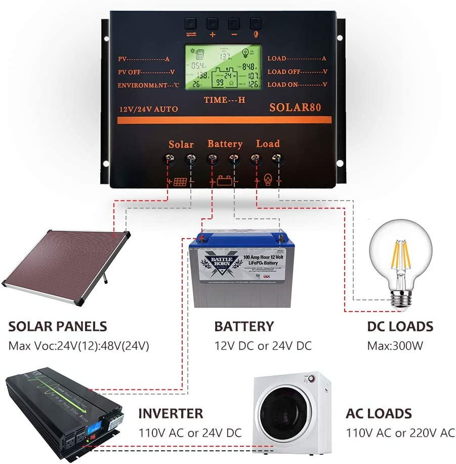 80A 24V with LCD Display Mobile Power Supply Charger 5V USB Enhanced Heat Sink 1920W 12V Fuhuihe Solar Charge Controller 80A Battery Charge Regulator Auto 960W