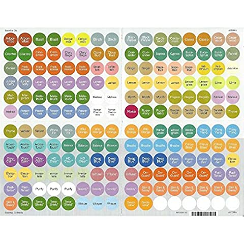 doTerra Essential Oils Bottle Cap Stickers (All) (Essential Oil Stickers)