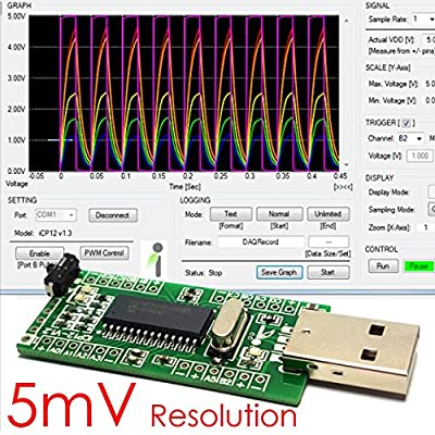 PICcircuit iCP12 - USBStick [PIC18F2550 Board with USB Oscilloscope, PC DAQ, Data Logger]