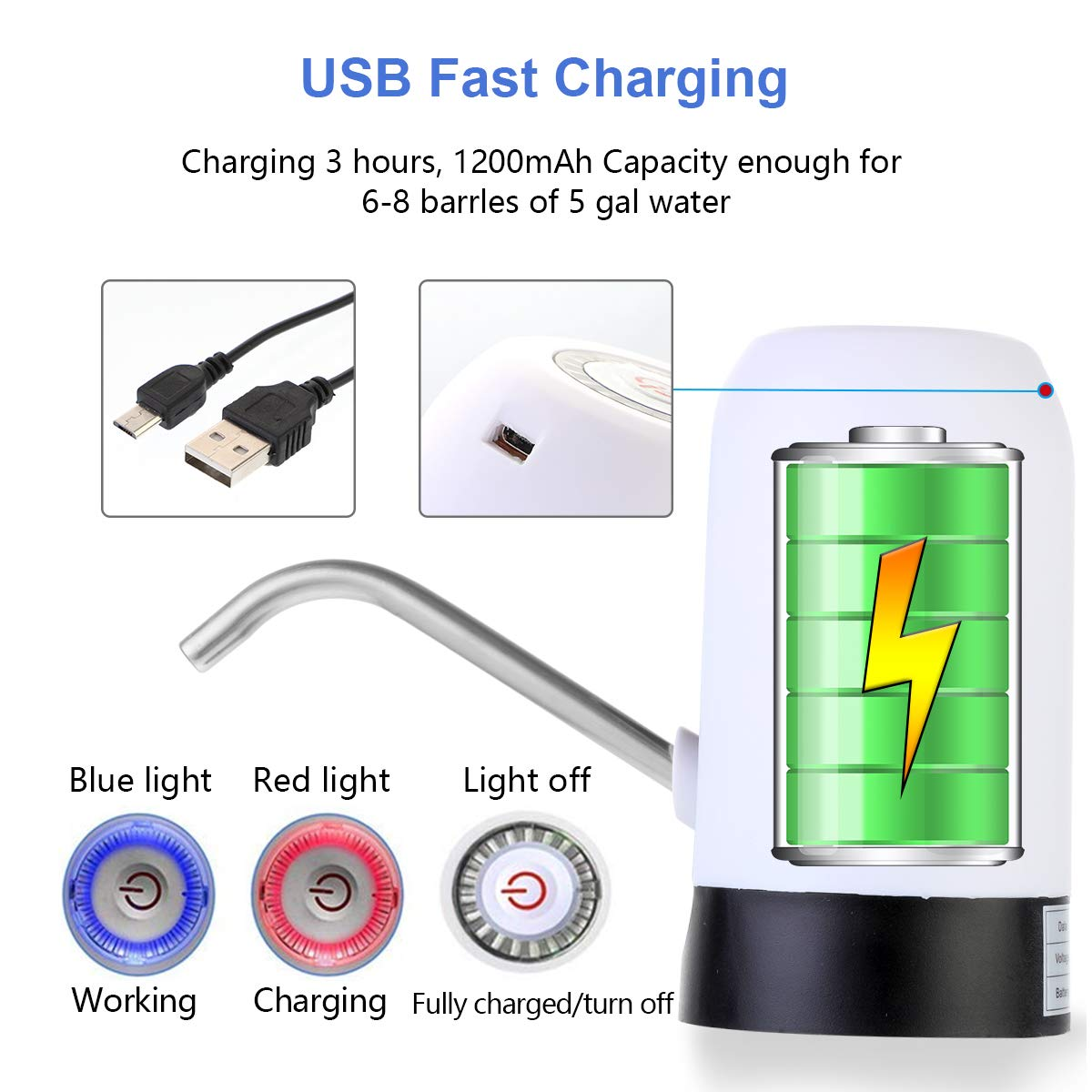 Water Bottle Pump USB Charging Automatic Portable Drinking Water Pump for Home Kitchen Office Outdoor Use Suitable for Universal 2-5 Gallon Bottle