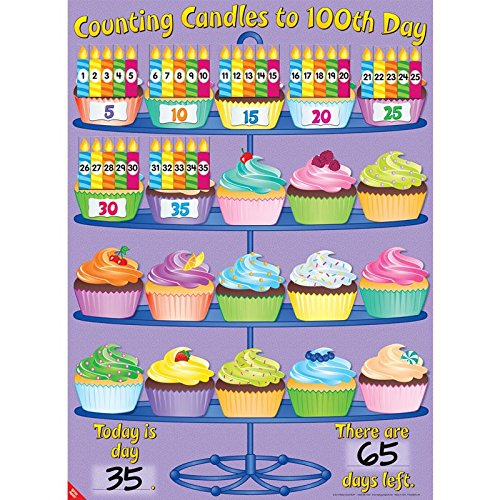 Really Good Stuff Counting Candles to 100th Day Poster and Magnets Kit