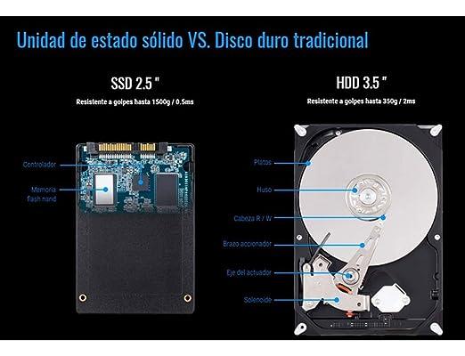 GIGABYTE SSD GP-GSTFS31480GNTD 480GB: Amazon.es: Electrónica