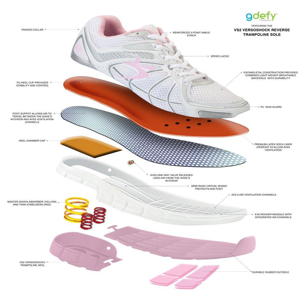Gravity Defyer Women's G-Defy Super Walk Athletic Shoes B00B5I0QP0 7.5 M US|Pink,white