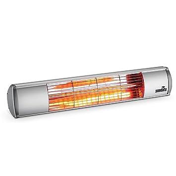 Sundate Electric Patio Heater, Wall Mounted Infrared Heater, Indoor/Outdoor  Hetaer For