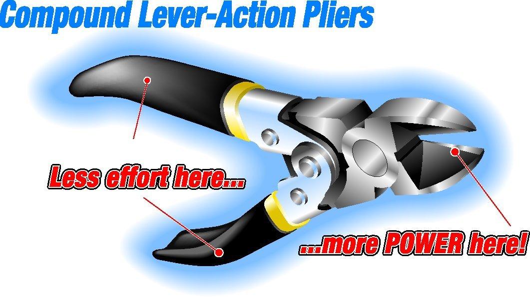 Titan Tools 11412 7-1/2'' Compound Diagonal Cutter