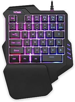 Mini teclados