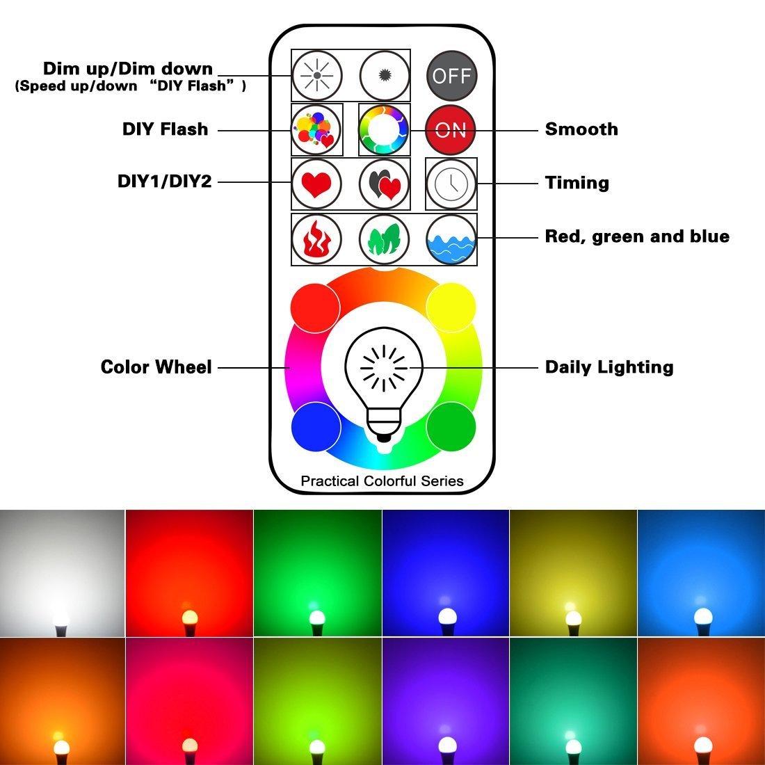 120 Farben RGBW iLC LED Farbige Leuchtmittel RGB+Wei/ß Lampe Dimmbare Farbige Leuchtmitte Farbwechsel Lampen Scheinwerfer 10 Watt B22
