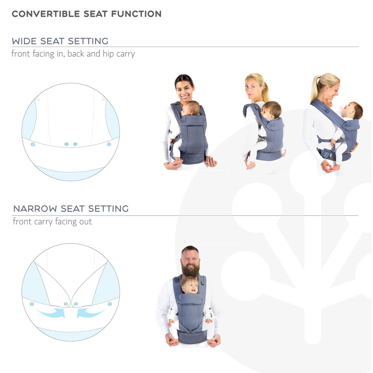 Beco Gemini Grey - Performance Baby Carrier By Beco in Grey - Multi-Position Soft Structured Sling w/ Adjustable Straps & Comfort Padding for Infant/Toddler Hip Support - with Pocket
