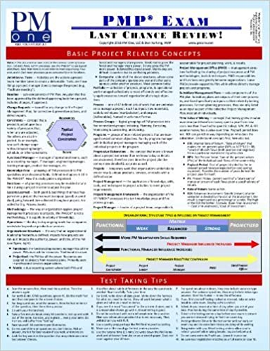 Project management | Latest Free eBooks