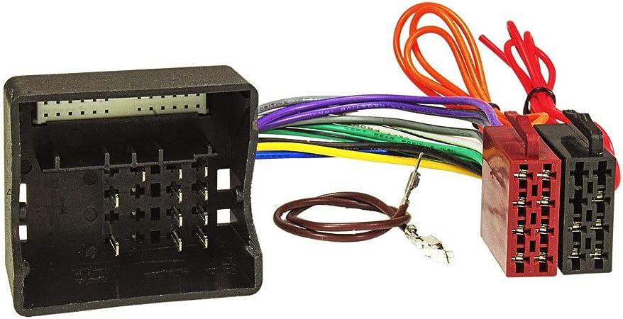 Façade Radio Adaptateur Pour Smart Fortwo 451 Forfour 454 Autoradio Installation Cadre