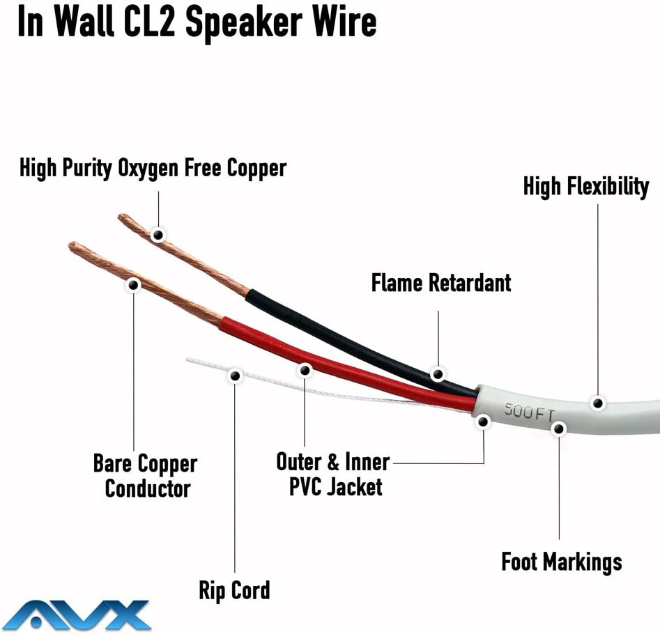 2-Conductor AVX Audio 250 Feet 14 AWG CL2 Rated 110-1212 For In-Wall Usage Oxygen Free Copper Speaker Wire