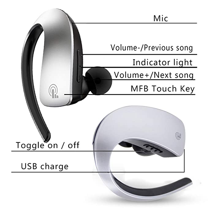 Amazon.com: Good-Memories Mini Bluetooth Headset Portable Wireless Earphone Headphone Blutooth in-Ear Auriculares with Microphone for Mobile Phone,Black ...