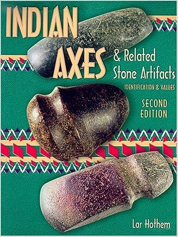 Artifact identification stone How to