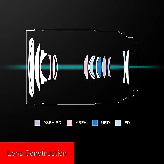 Panasonic S R24105 Lumix S 24 105mm F4 Lens Full Camera Photo