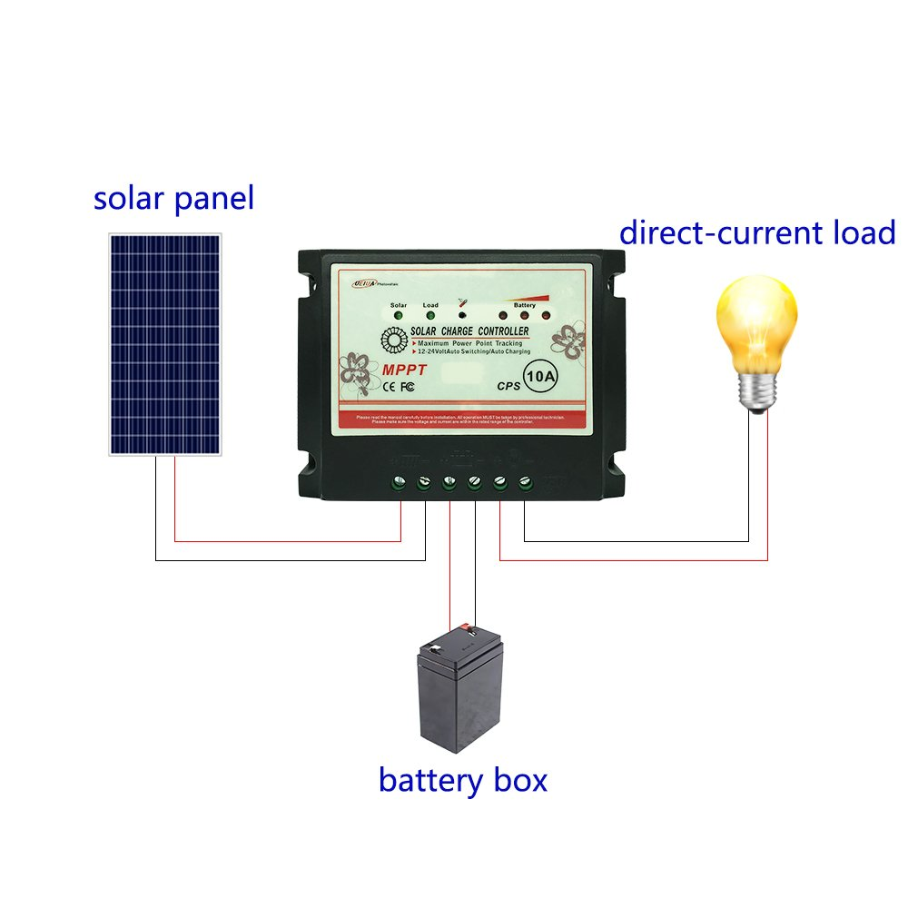 Apinee 10a Mppt 12v 24v Solar Charge Controller Fully Pwm 12v24v Automatic Art Of Circuits Operation With Usb Port Eco Worthy Garden Outdoor