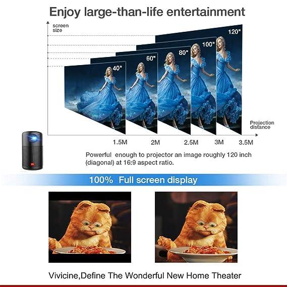 AINGOL Mini proyector WiFi, Pocket Pocket Projector, Smart ...