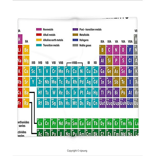 Custom printed Throw Blanket with Periodic Table Educational Artwork for Classroom Science Lab Chemistry Club Camp Kids Print Multicolor Super soft and Cozy Fleece Blanket