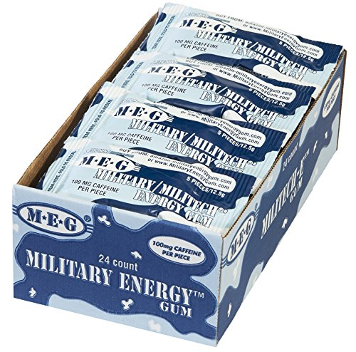 MEG Military Caffeine Increase Performance
