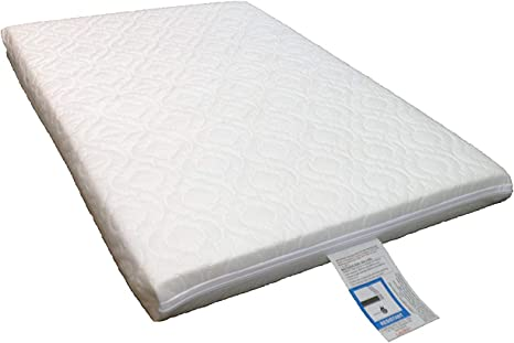 95 x 65 x 7.5cm Baby Extra Thick Travel Cot Mattress