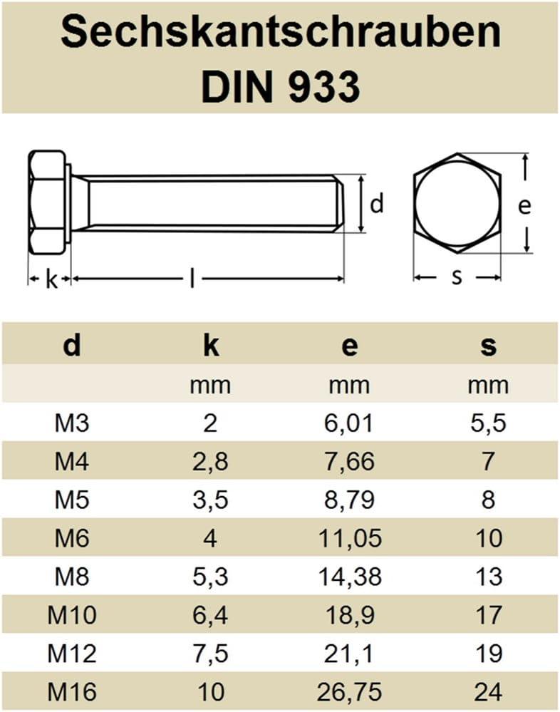 DERING Sechskantschrauben M12x75 DIN 933 Edelstahl A2 Sechskant-Schrauben rostfrei 4 St/ück | Gewindeschrauben
