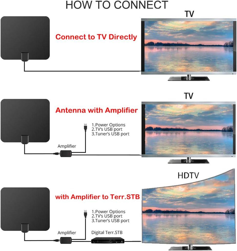 Antena TV Interior, [Nueva Versión 2021] Antena de TV de Rango Amplificado de 150 Millas Antena TDT con Amplificador de Señal y Cables de Alto ...
