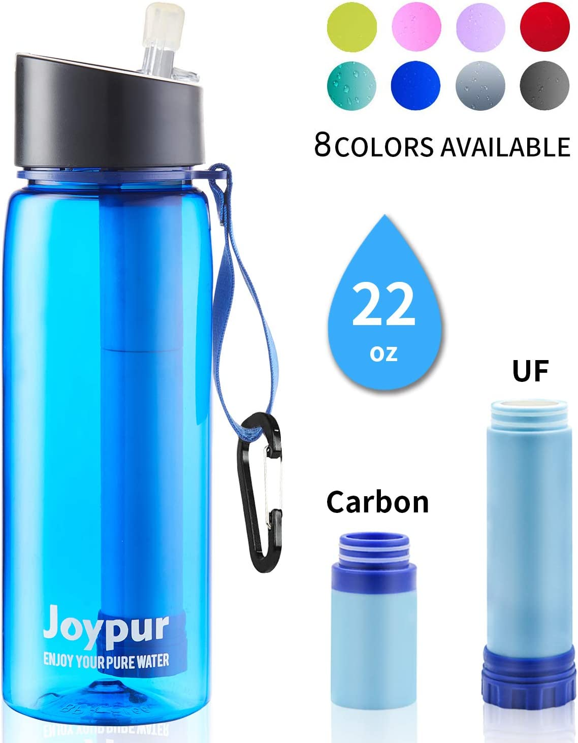 joypur Water Filter Bottle, BPA Free Water Purifier with 4-Stage Intergrated Filter Straw for Camping, Hiking, Travel Abroad, Emergency, Backpacking, Survival with Replaceable Filter, Blue (1pack) : Sports & Outdoors