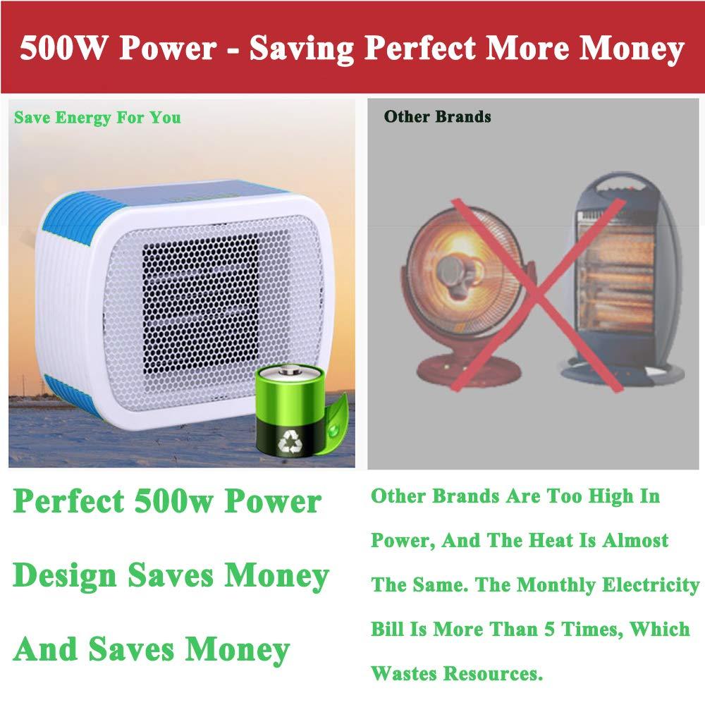 ... 500W Eléctrico Tranquilo Cerámica Ajustable Temperatura El Ahorro de energía Aire Acondicionado Interior Estufa Oficina Hotel Habitación: Amazon.es: ...