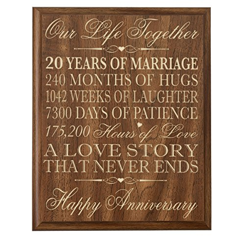 20th Wedding Anniversary Wall Plaque Gifts for Couple, 20th Anniversary Gifts for Her,20th Wedding Anniversary Gifts for Him Special Dates to Remember 12