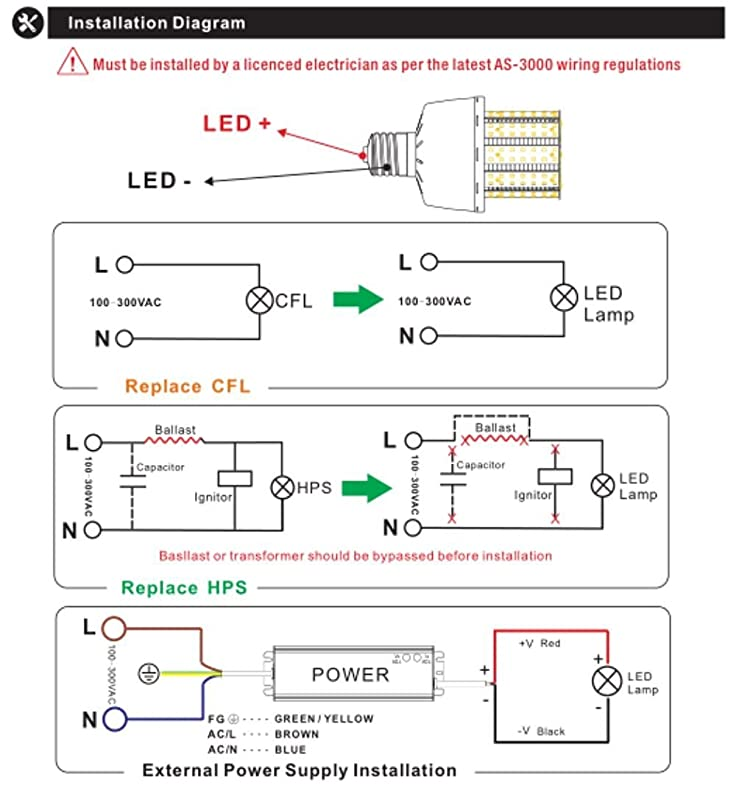 61MHbwD8PpL._SX736_ 150w hps wiring diagram high pressure sodium light wiring diagram Electrical Wiring Symbols at bayanpartner.co