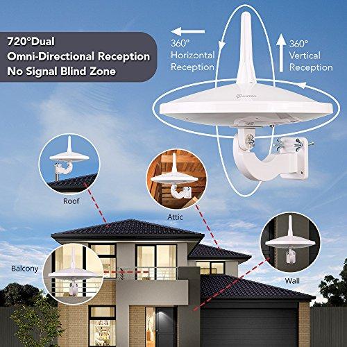 Buy omni directional outdoor hdtv antenna