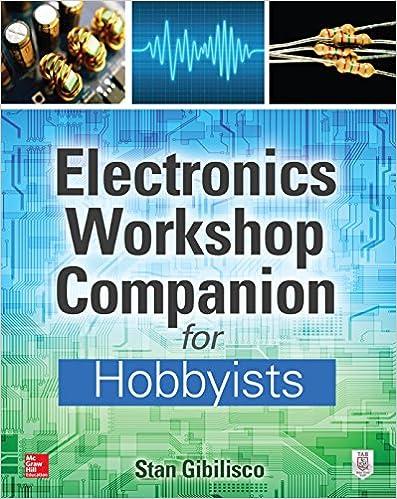 Gibilisco Electronics Pdf