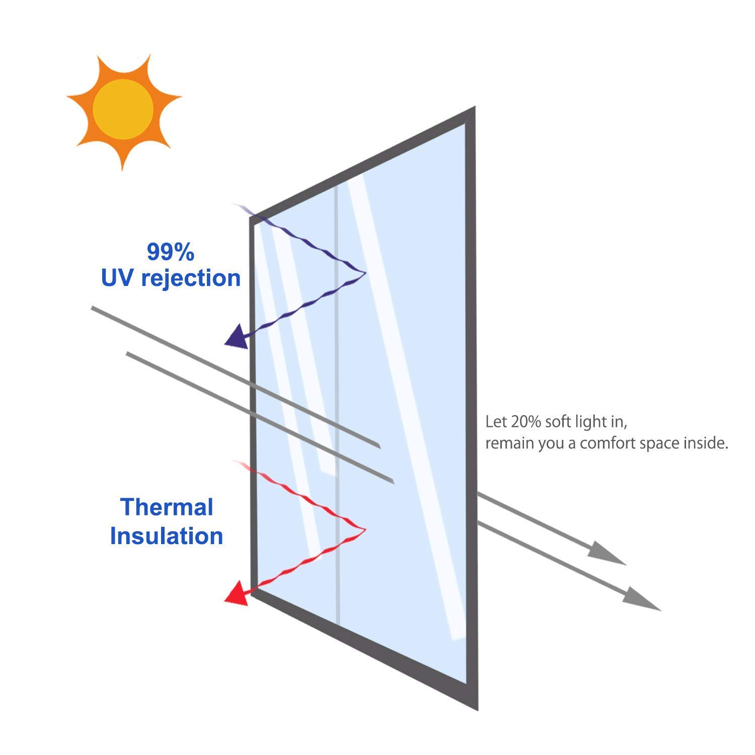 """Anti UV Static Cling Window Film 100/% Light Blocking For Privacy Removal Decorate Heat Control Glass Tint Home Office Windows. Uiter One Way Window Film- 35.4/"""" x 78.7/"""", Silver"""