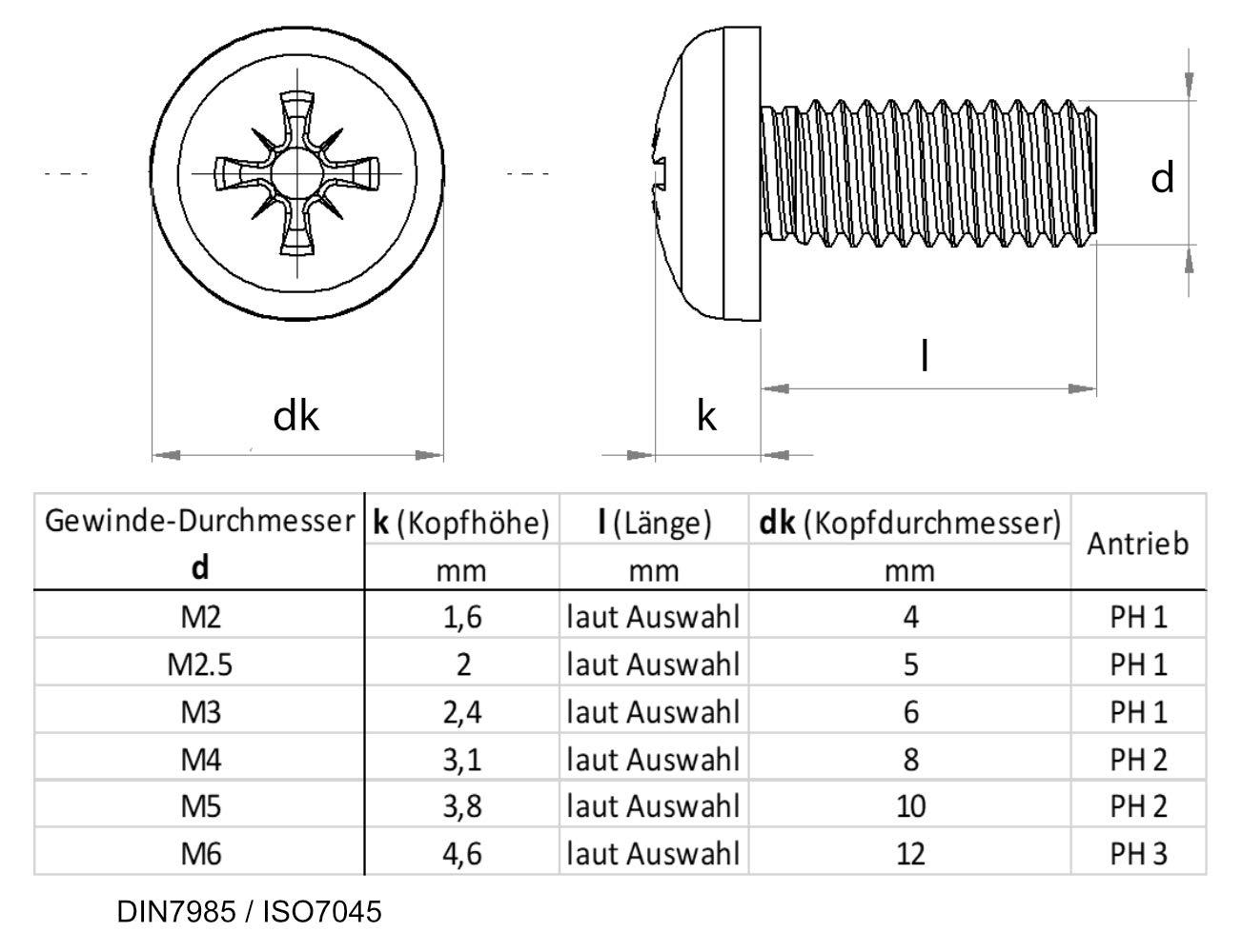 M5 Linsenkopfschraube 20er Pack M5x10