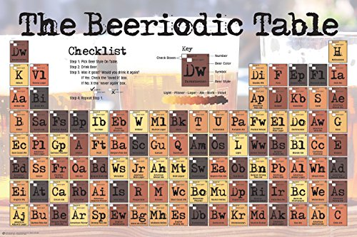 The Beeriodic Table Poster (24x36) ()