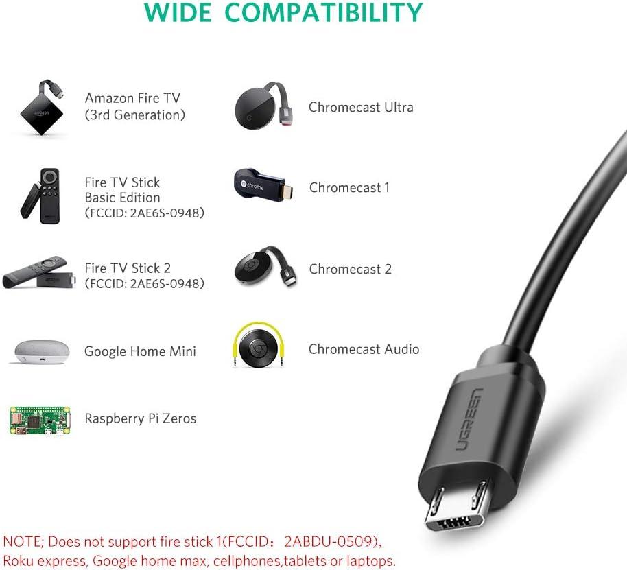 UGREEN Cable Micro USB a Ethernet RJ45, Adaptador de Red LAN ...