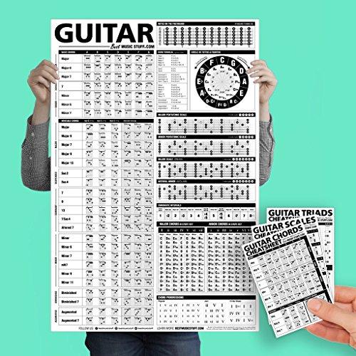 laminated guitar chord chart - 5