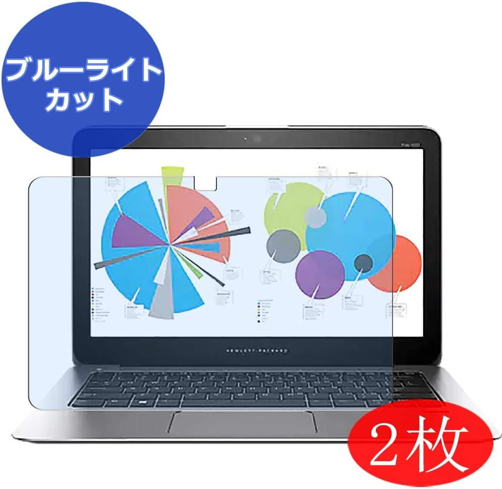 """【2 Pack】 Synvy Anti Blue Light Screen Protector for HP EliteBook Folio 1020 G1 12.5"""" Screen Film Protective Protectors [Not Tempered Glass]"""