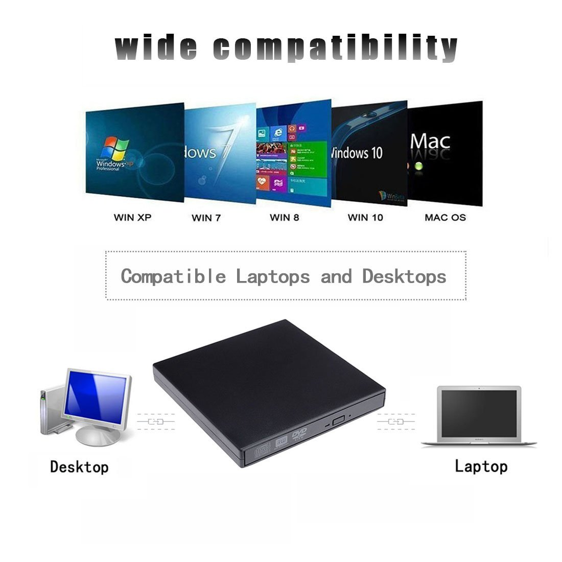 External CD DVD Drive, Sunreal External Optical Drive USB 2.0 DVD/CD Player Portable Slim High Speed Data Transfer DVD Drive for PC Computer Laptop Desktops with Windows Mac OS(Black) by Sunreal (Image #2)