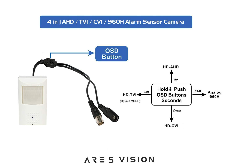 Amazon.com : Ares Vision 5MP 4 in 1 TVI, CVI, AHD, CVBS Hidden Covert Alarm Sensor CCTV Camera (BNC) : Camera & Photo