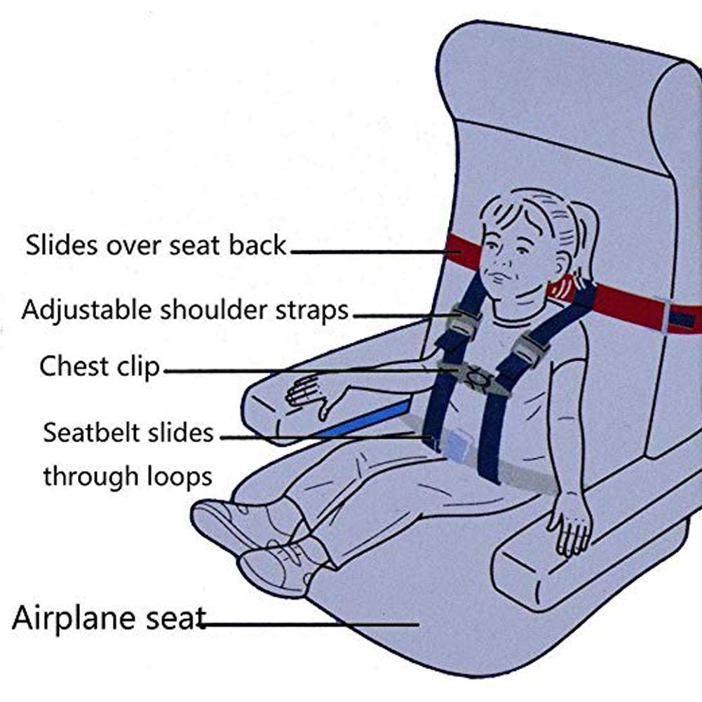 Child Airplane Safety Travel Harness,Care Harness Restraint System-Approved by FAA,Protect Your Child for Airplane Travel Safety by Tlifriant (Image #6)