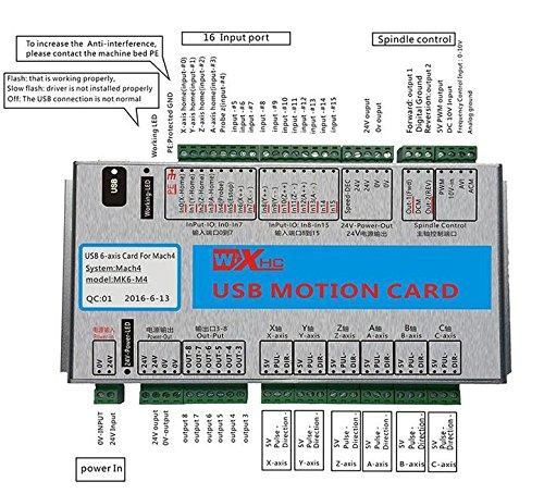 UCONTRO USB 2MHz Mach4 CNC 6 Axis Motion Control