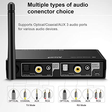 Alead Nolan TRX HD2 Wireless Home HD Stereo Audio Transmitter and Receiver (A2DP), Nolan TRX HD2 Wireless Home Audio HD Stereo transmisor y receptor ...