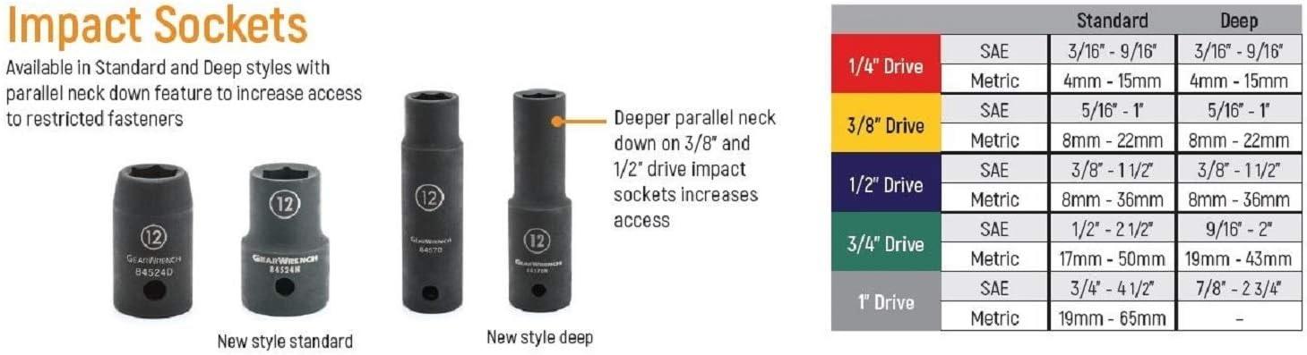 GEARWRENCH 3//8 Drive Standard Impact Metric Socket 16mm 6 Point 84317N