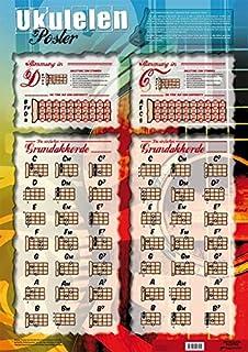 Ukulele Chords Poster: Amazon co uk: Musical Instruments