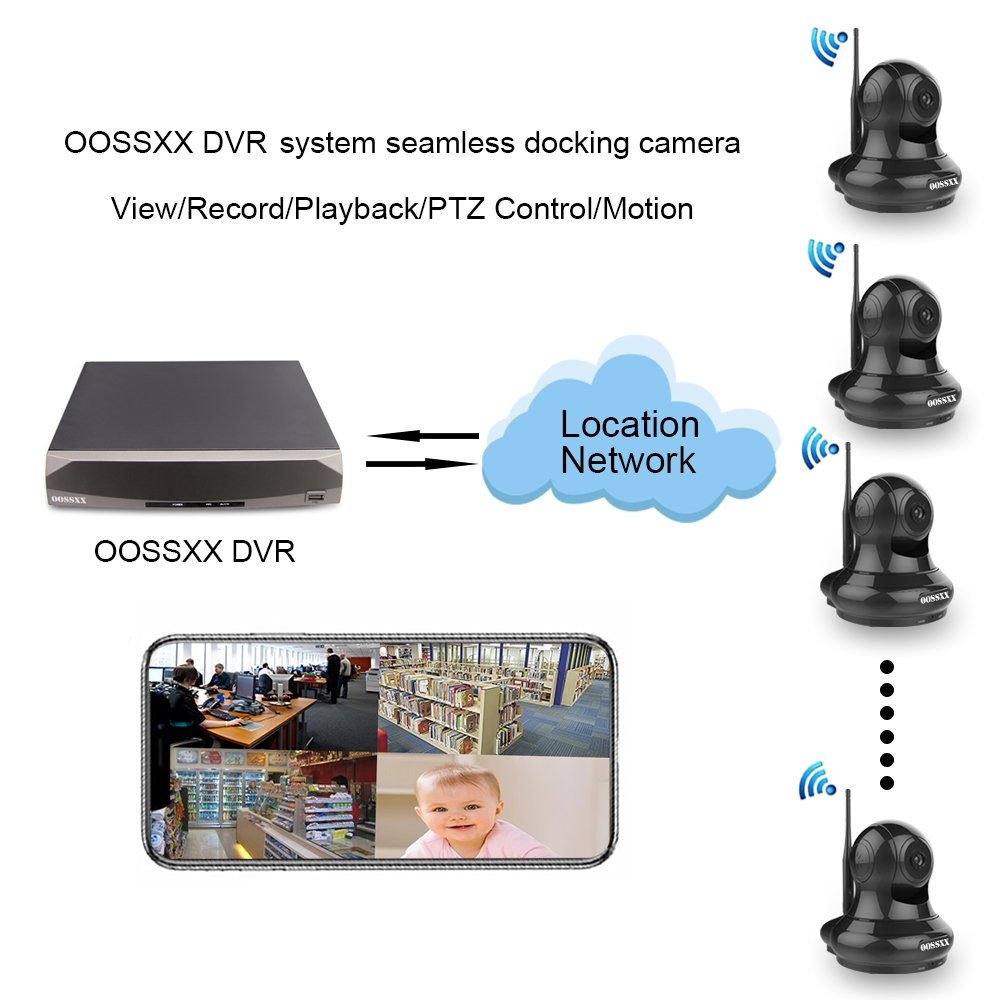 1080P Home/Business Wireless IP Camera, OOSSXX HD Indoor Wireless Security Camera with Motion Detection, Two Way Audio, Pan/Tilt, Night Vision, Multi camera preview,for Baby Monitor, Nanny Cam,Pet Cam by OOSSXX (Image #6)